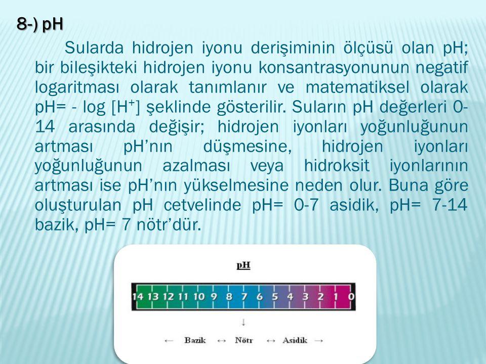 8-) pH Sularda hidrojen iyonu derişiminin ölçüsü olan pH; bir bileşikteki hidrojen iyonu konsantrasyonunun negatif logaritması olarak tanımlanır ve matematiksel olarak pH= - log [H+] şeklinde gösterilir.